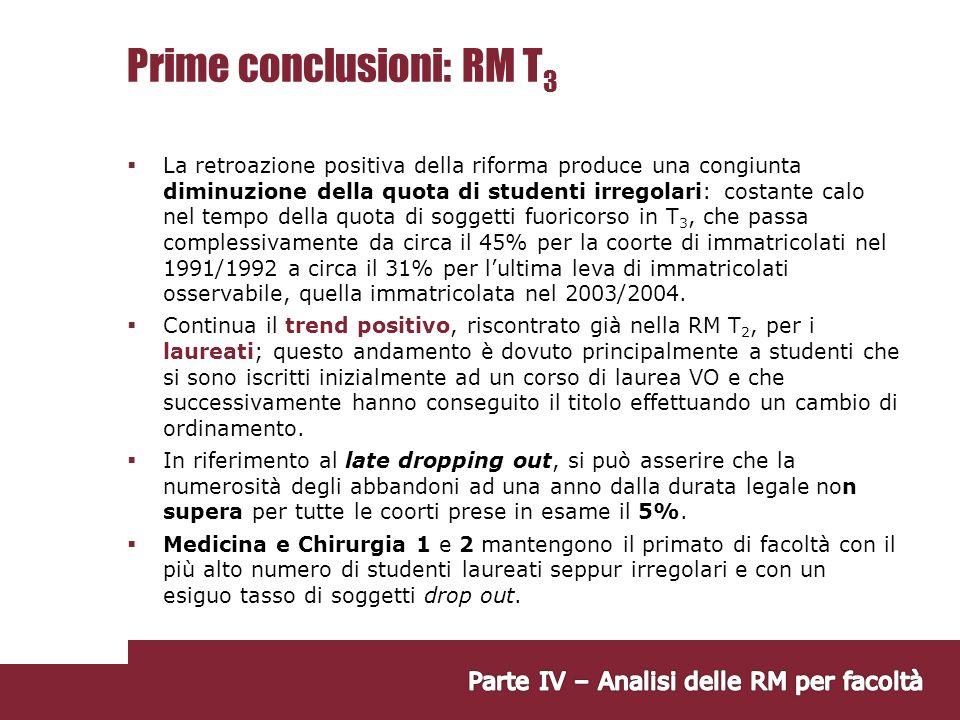 Prime conclusioni: RM T3