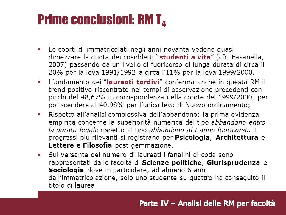 Prime conclusioni: RM T4