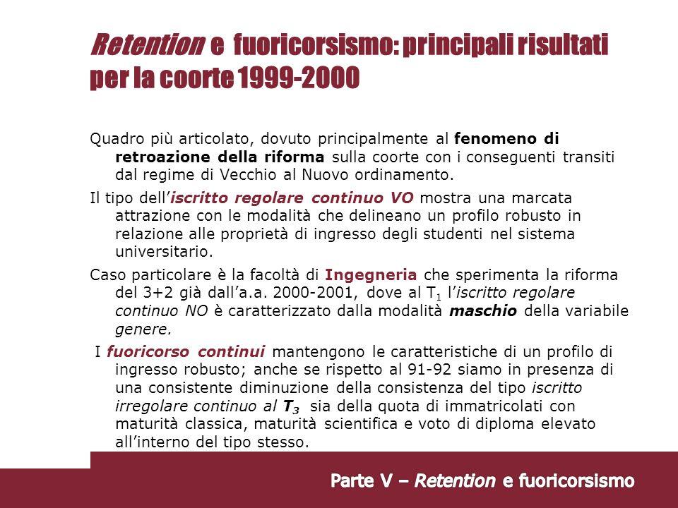 Retention e fuoricorsismo: principali risultati per la coorte 1999-2000