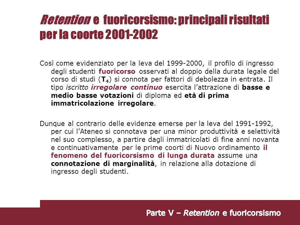 Retention e fuoricorsismo: principali risultati per la coorte 2001-2002
