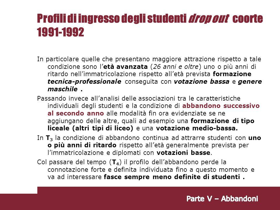 Profili di ingresso degli studenti drop out coorte 1991-1992