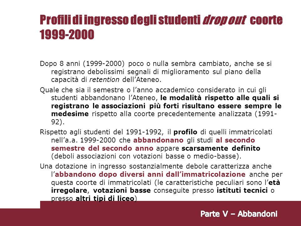 Profili di ingresso degli studenti drop out coorte 1999-2000