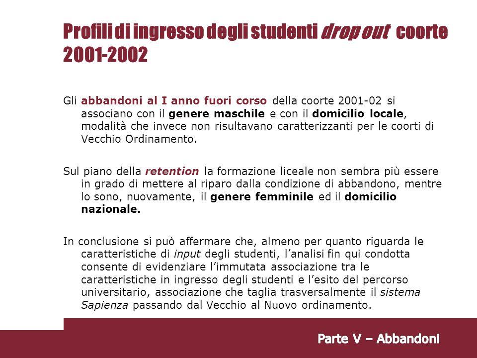 Profili di ingresso degli studenti drop out coorte 2001-2002