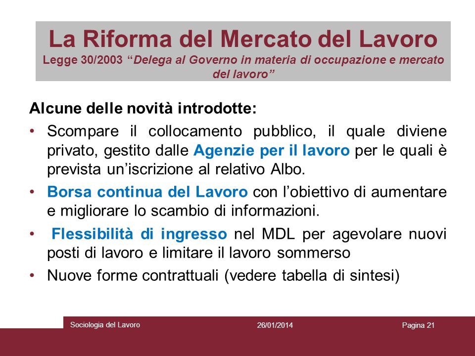 La Riforma del Mercato del Lavoro Legge 30/2003 Delega al Governo in materia di occupazione e mercato del lavoro