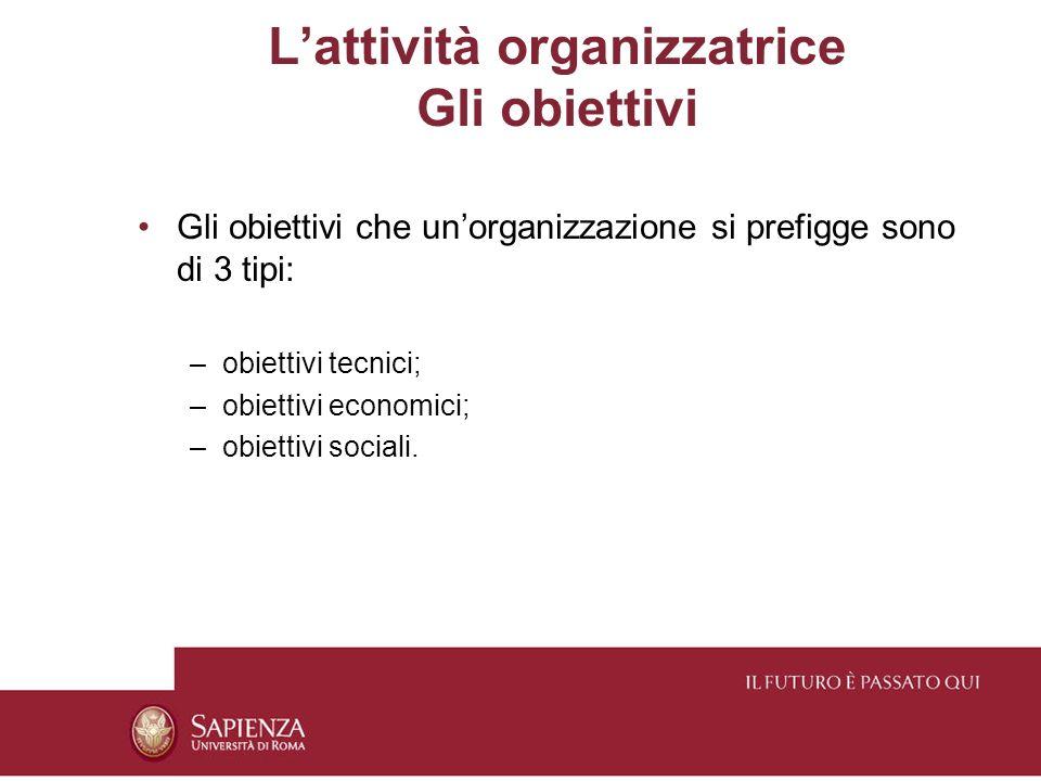 L'attività organizzatrice Gli obiettivi