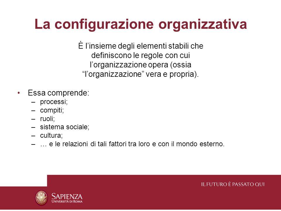 La configurazione organizzativa