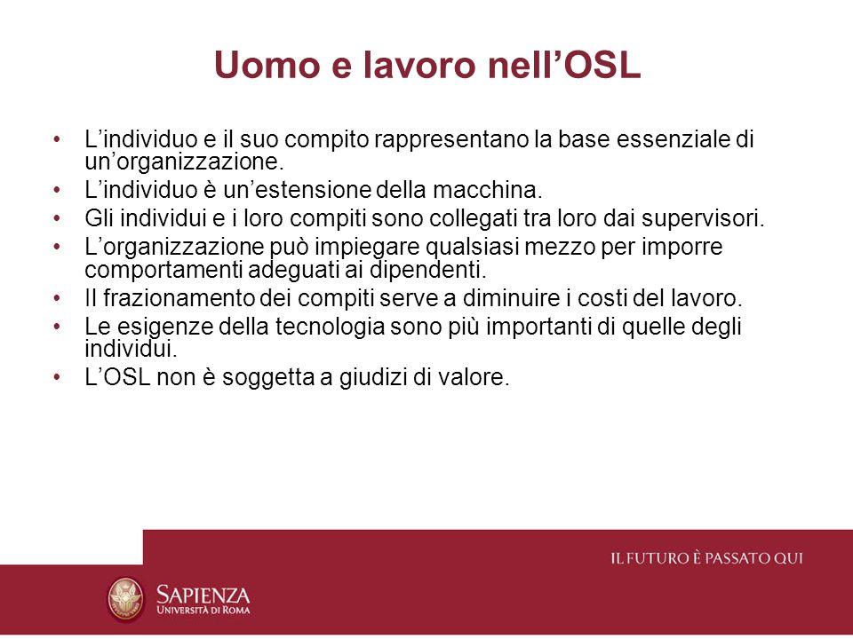 Uomo e lavoro nell'OSL L'individuo e il suo compito rappresentano la base essenziale di un'organizzazione.
