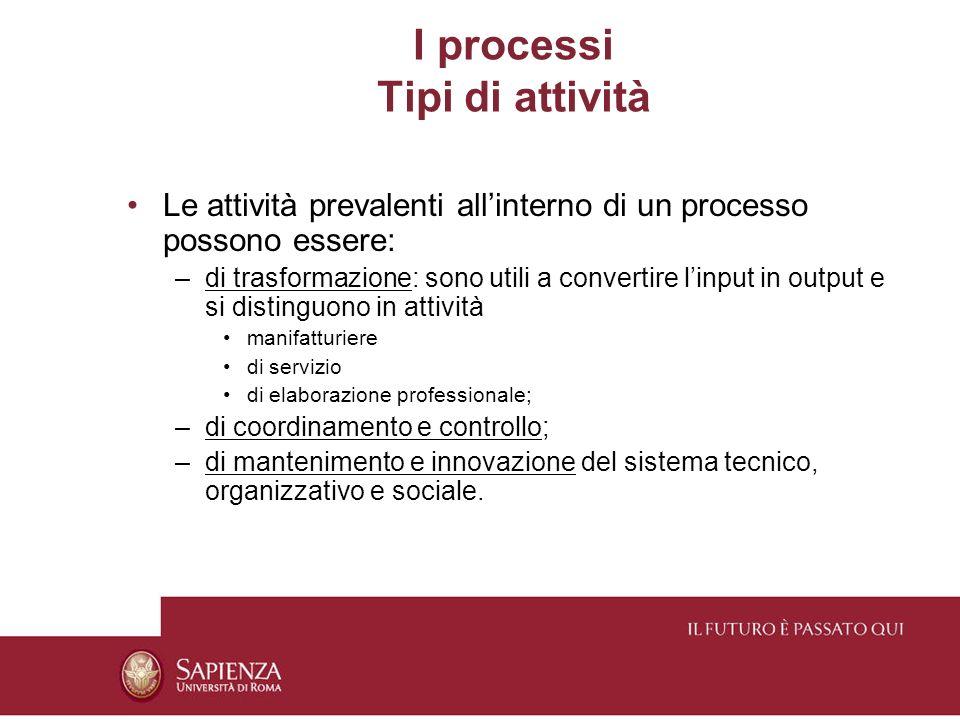 I processi Tipi di attività