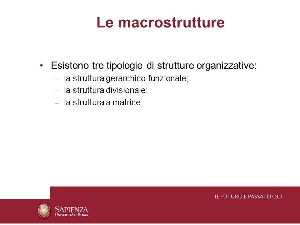 Le macrostrutture Esistono tre tipologie di strutture organizzative: