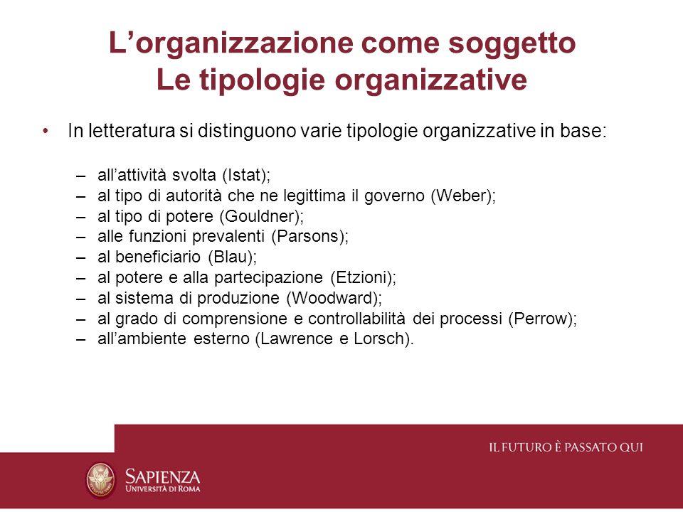 L'organizzazione come soggetto Le tipologie organizzative