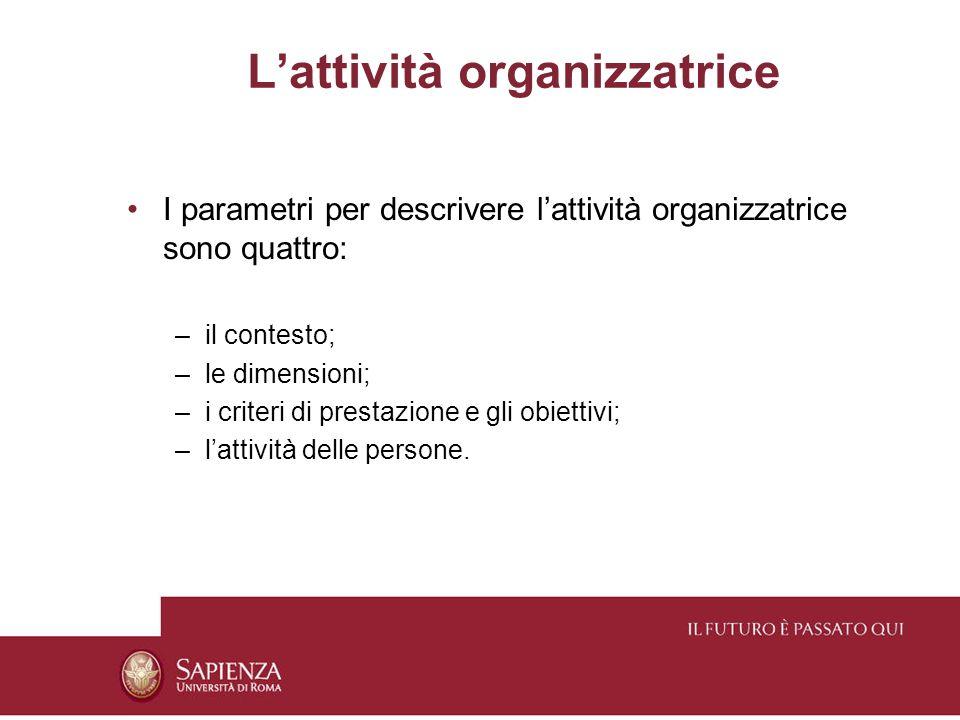 L'attività organizzatrice