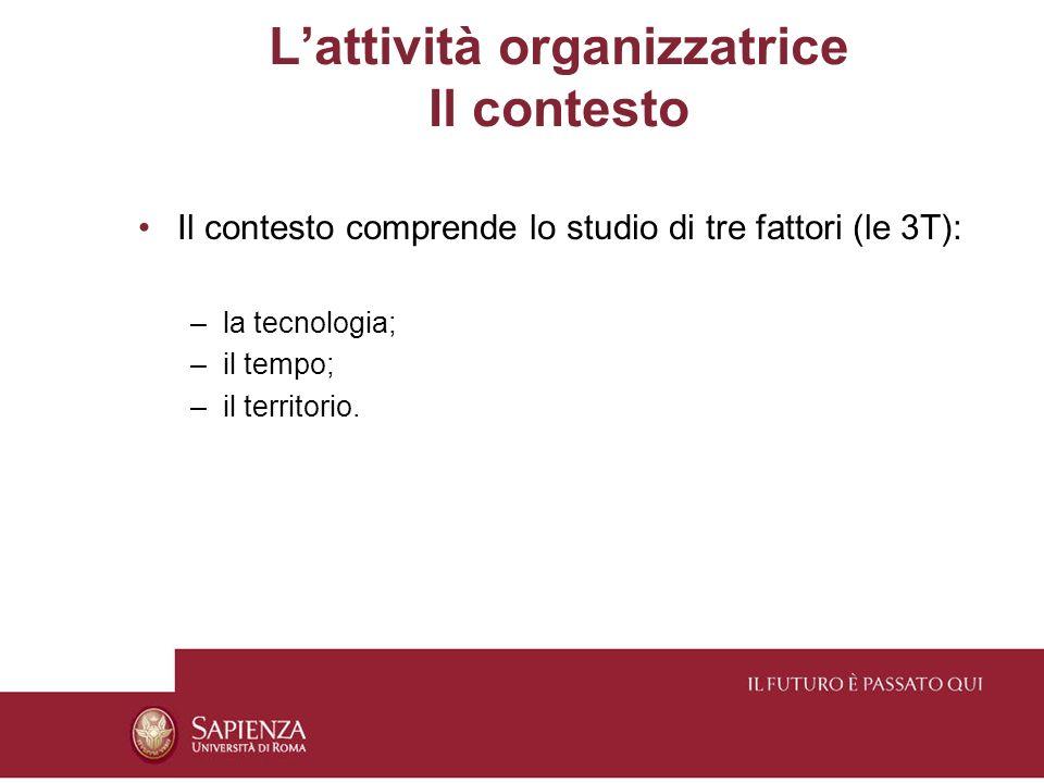L'attività organizzatrice Il contesto