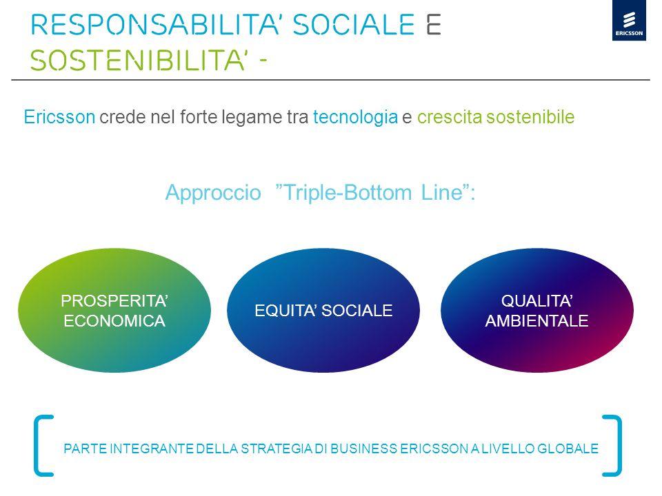 responsabilita' sociale e sostenibilita' -