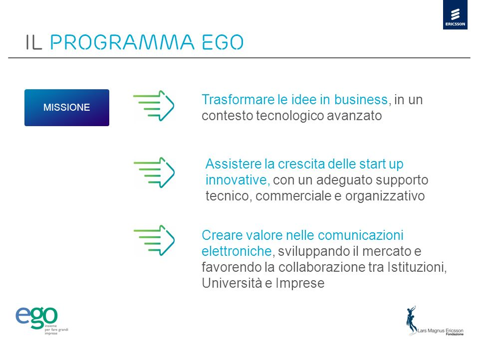 IL PROGRAMMA EGO MISSIONE. Trasformare le idee in business, in un contesto tecnologico avanzato.