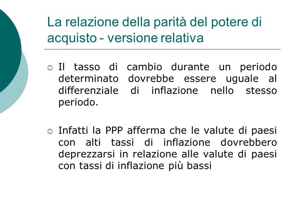 La relazione della parità del potere di acquisto - versione relativa