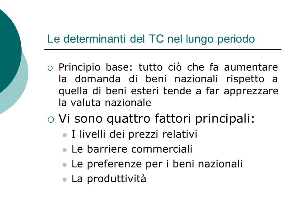 Le determinanti del TC nel lungo periodo
