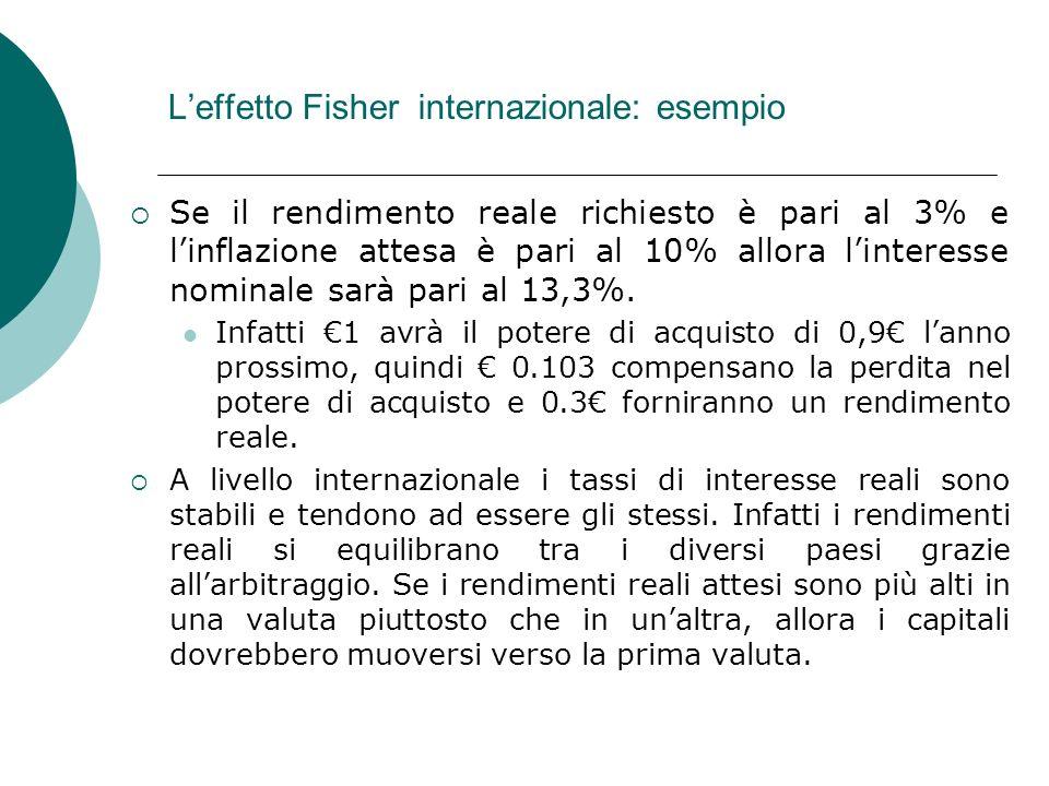 L'effetto Fisher internazionale: esempio