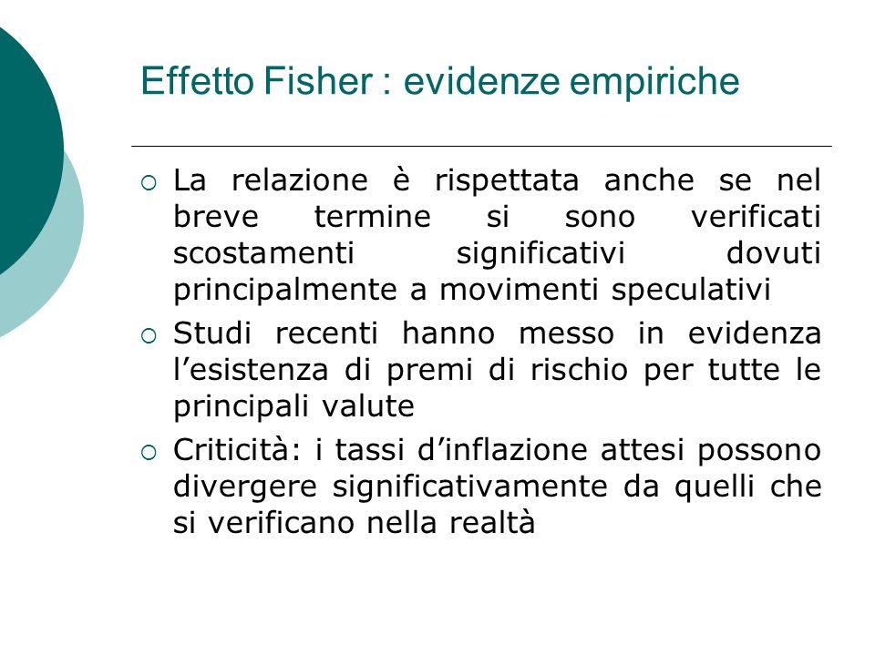 Effetto Fisher : evidenze empiriche