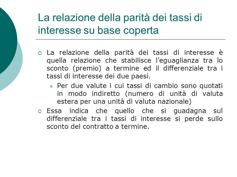 La relazione della parità dei tassi di interesse su base coperta
