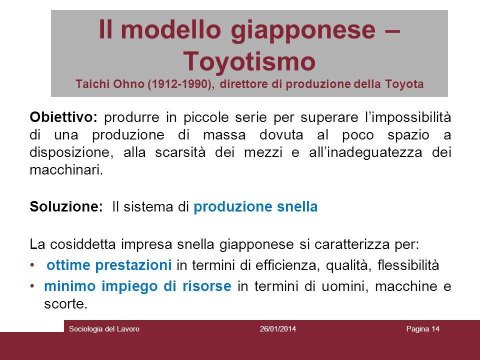 Il modello giapponese – Toyotismo Taichi Ohno (1912-1990), direttore di produzione della Toyota