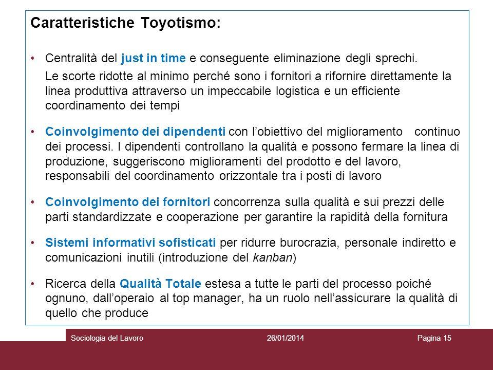 Caratteristiche Toyotismo: