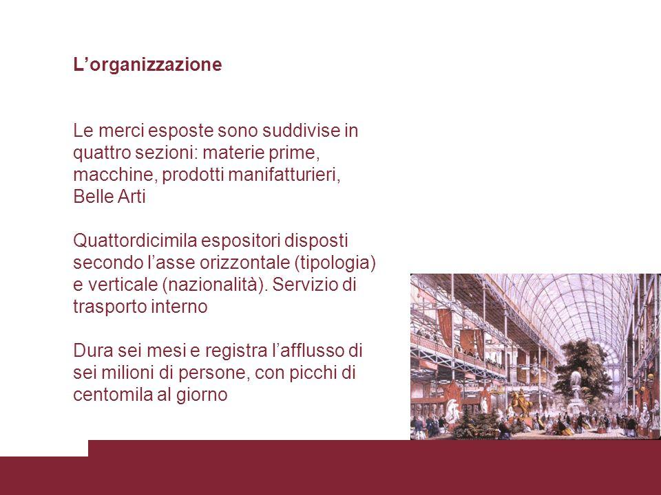 L'organizzazione Le merci esposte sono suddivise in quattro sezioni: materie prime, macchine, prodotti manifatturieri, Belle Arti.