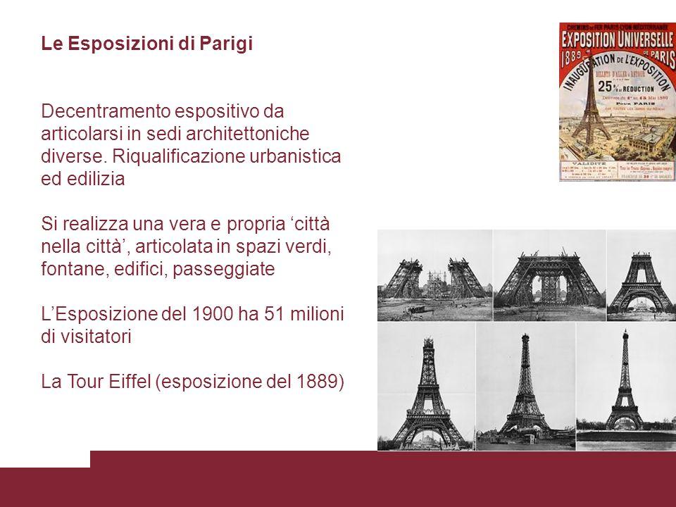 Le Esposizioni di Parigi