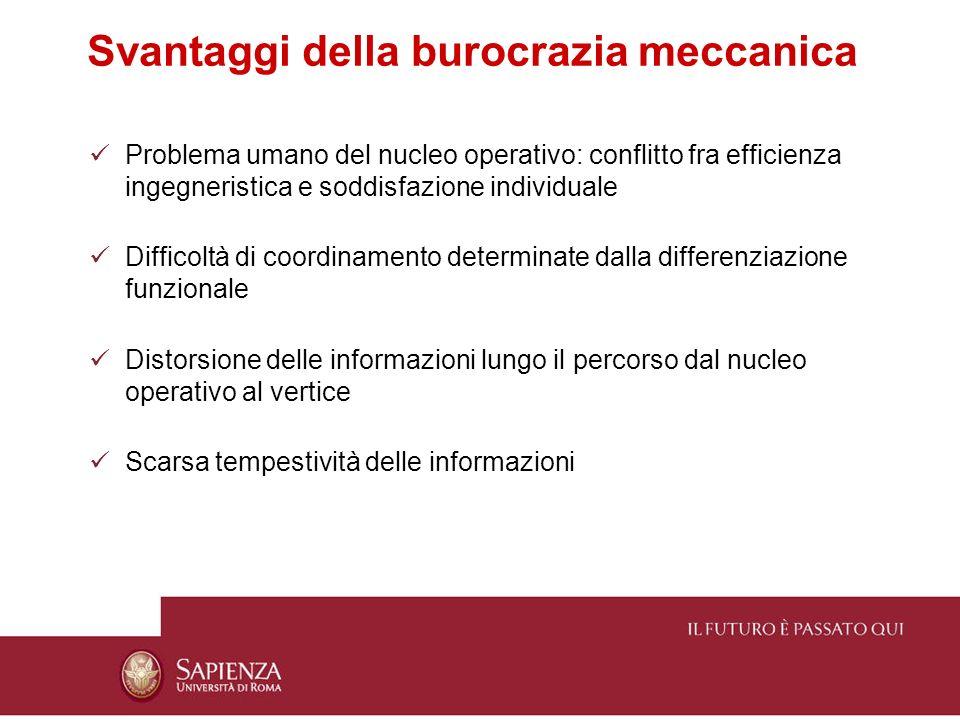 Svantaggi della burocrazia meccanica