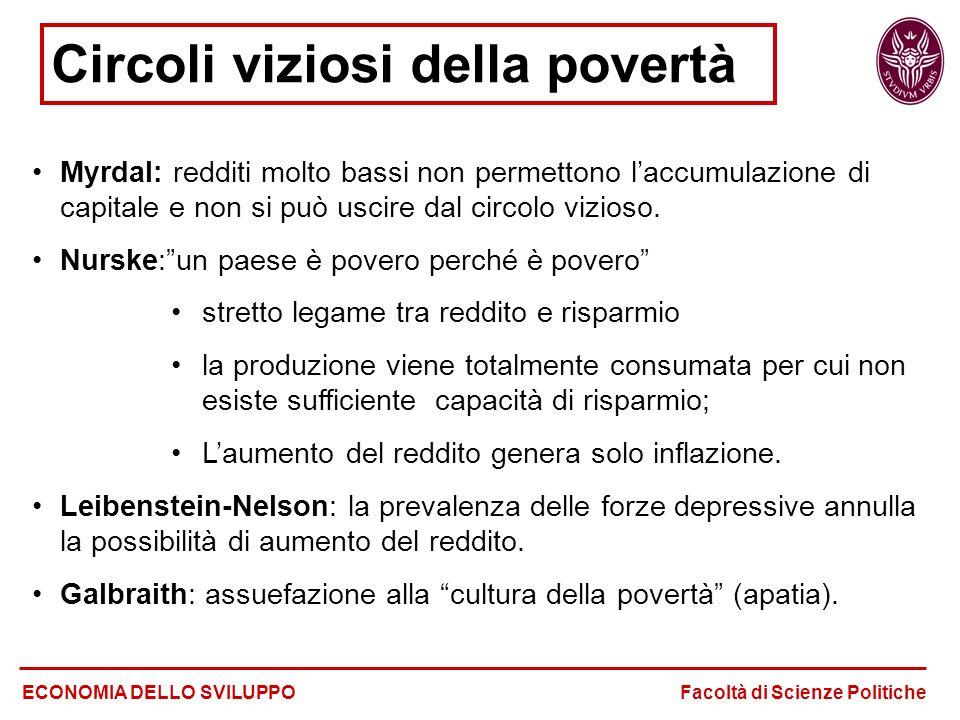 Circoli viziosi della povertà