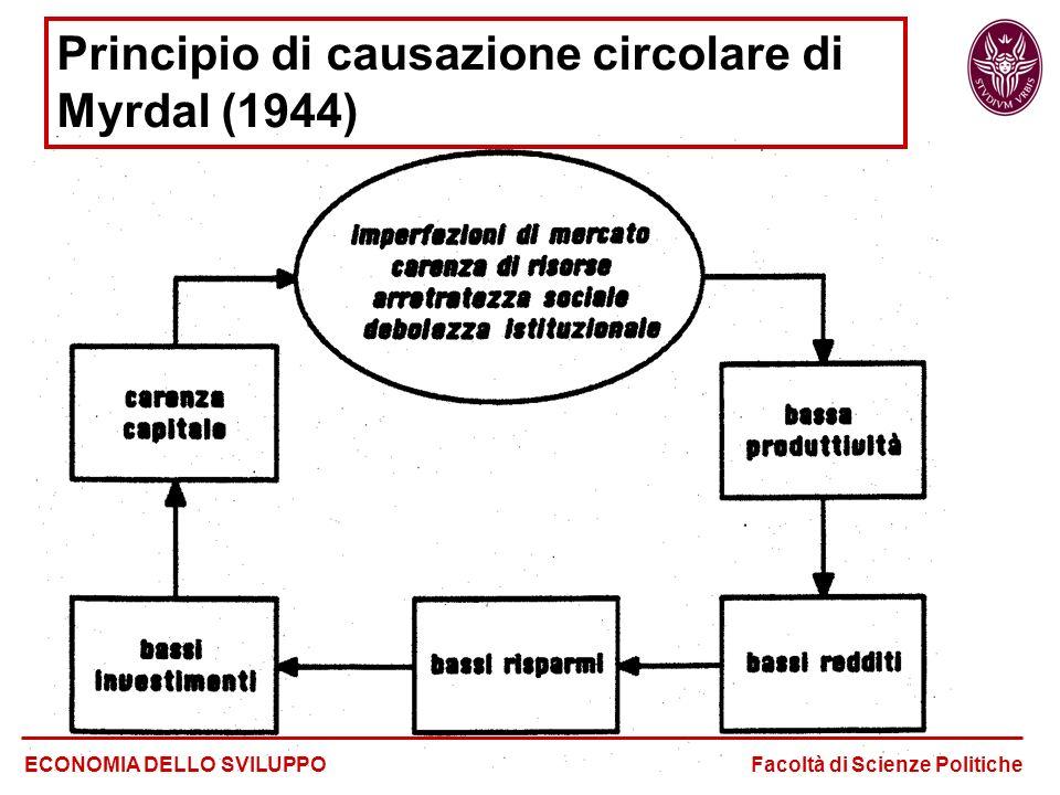 Principio di causazione circolare di Myrdal (1944)