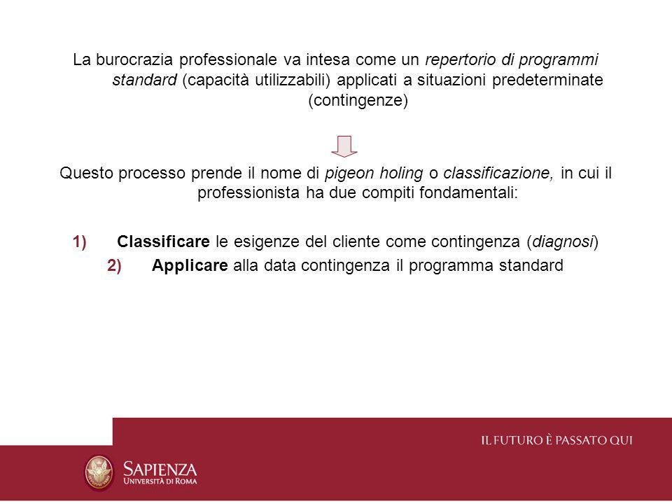 Classificare le esigenze del cliente come contingenza (diagnosi)