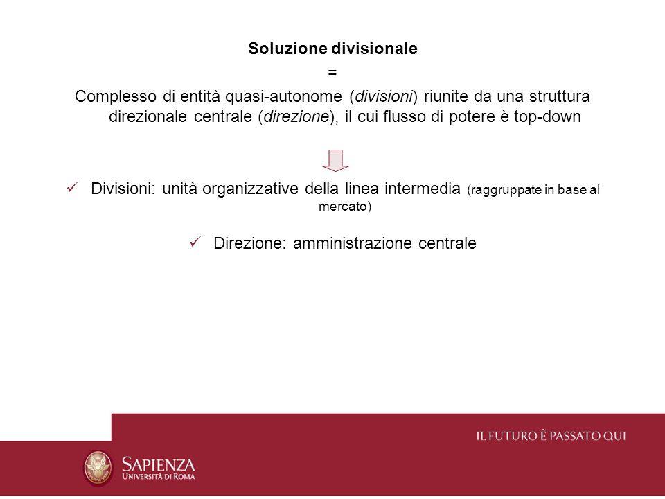 Soluzione divisionale