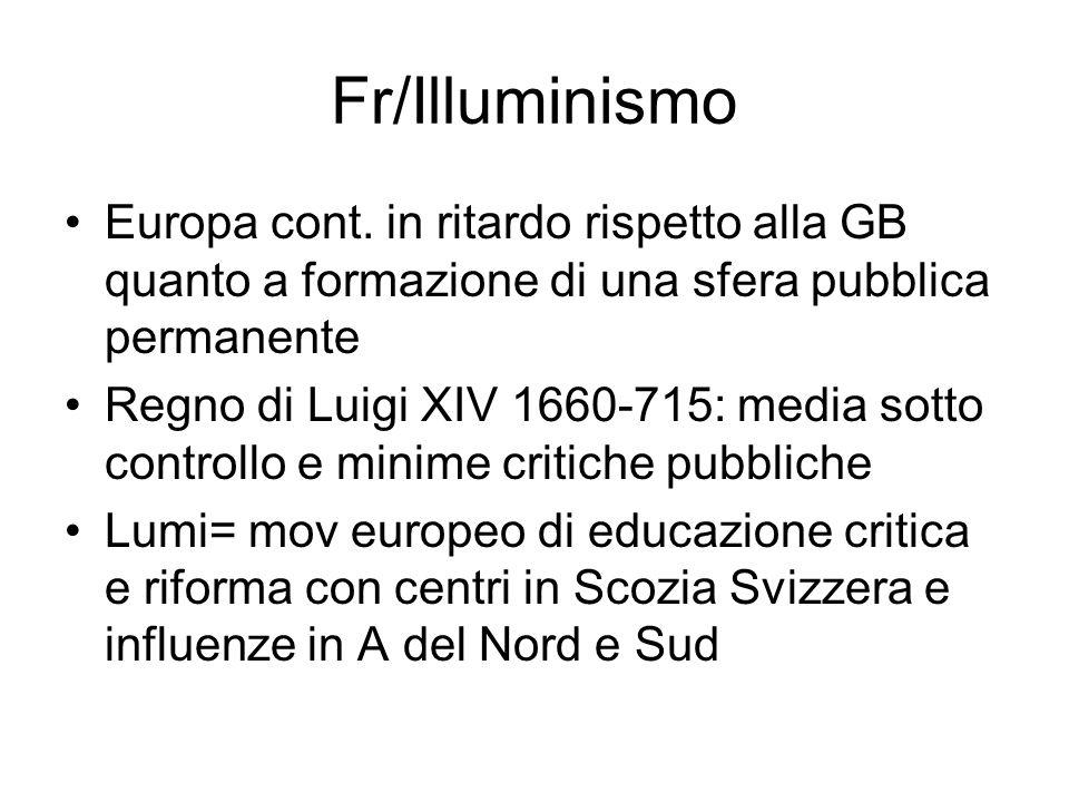 Fr/Illuminismo Europa cont. in ritardo rispetto alla GB quanto a formazione di una sfera pubblica permanente.