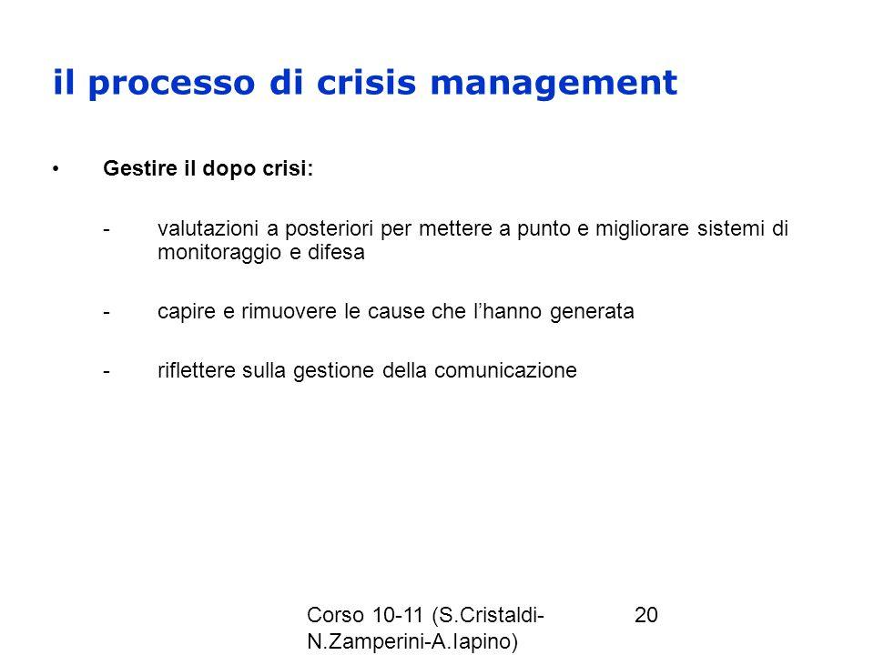 il processo di crisis management