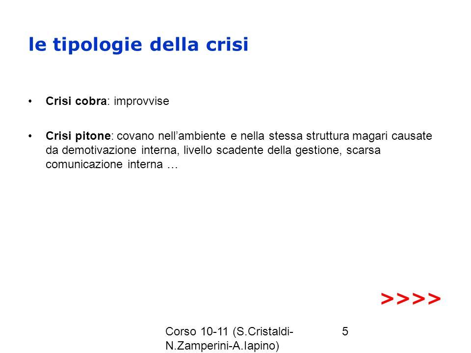 le tipologie della crisi