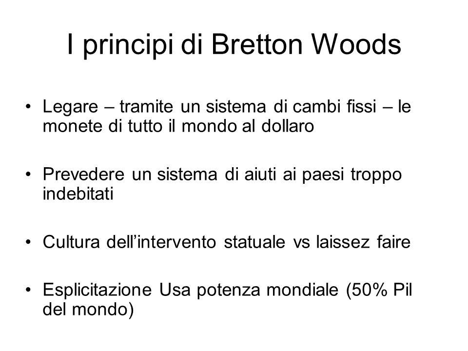 I principi di Bretton Woods