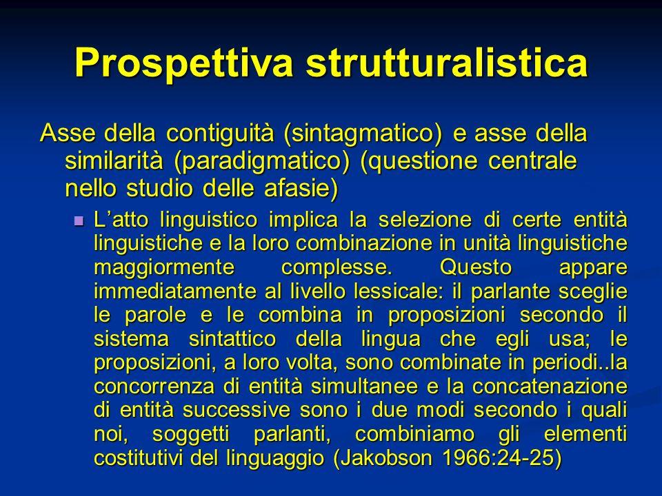 Prospettiva strutturalistica