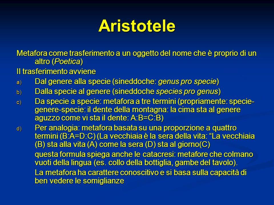 Aristotele Metafora come trasferimento a un oggetto del nome che è proprio di un altro (Poetica) Il trasferimento avviene.