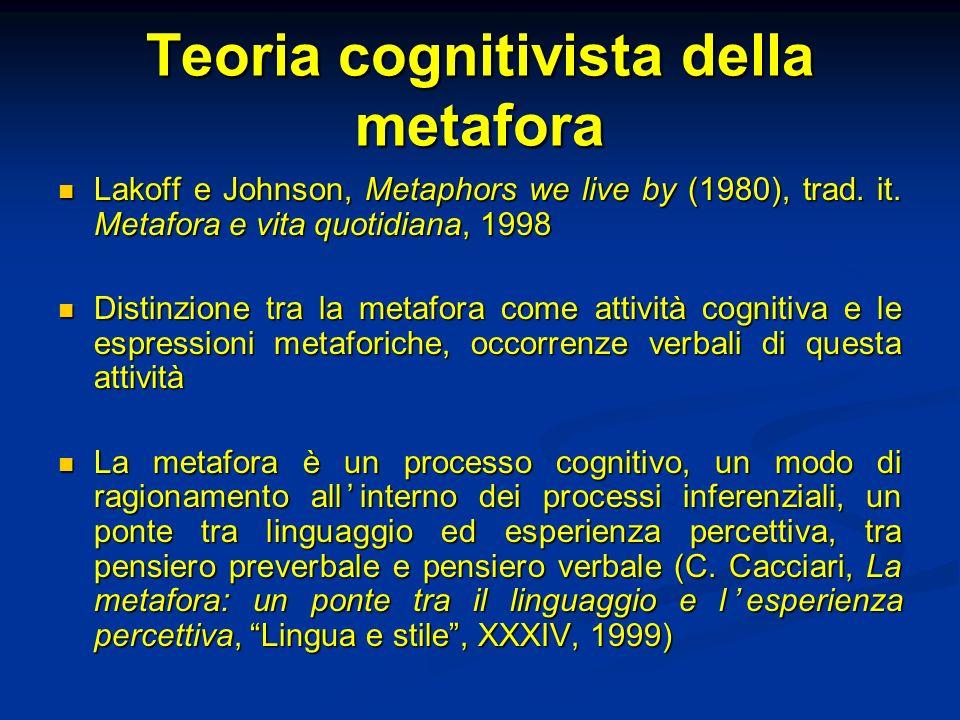 Teoria cognitivista della metafora