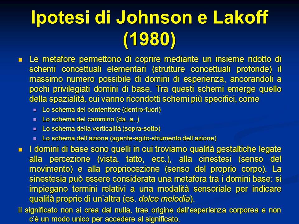 Ipotesi di Johnson e Lakoff (1980)