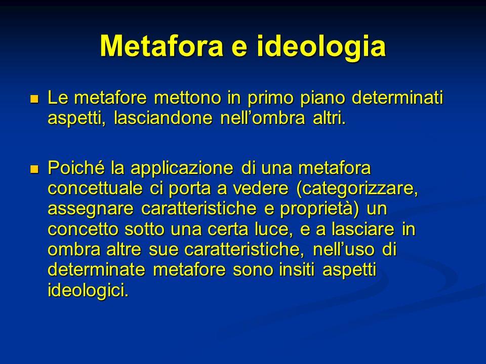 Metafora e ideologia Le metafore mettono in primo piano determinati aspetti, lasciandone nell'ombra altri.