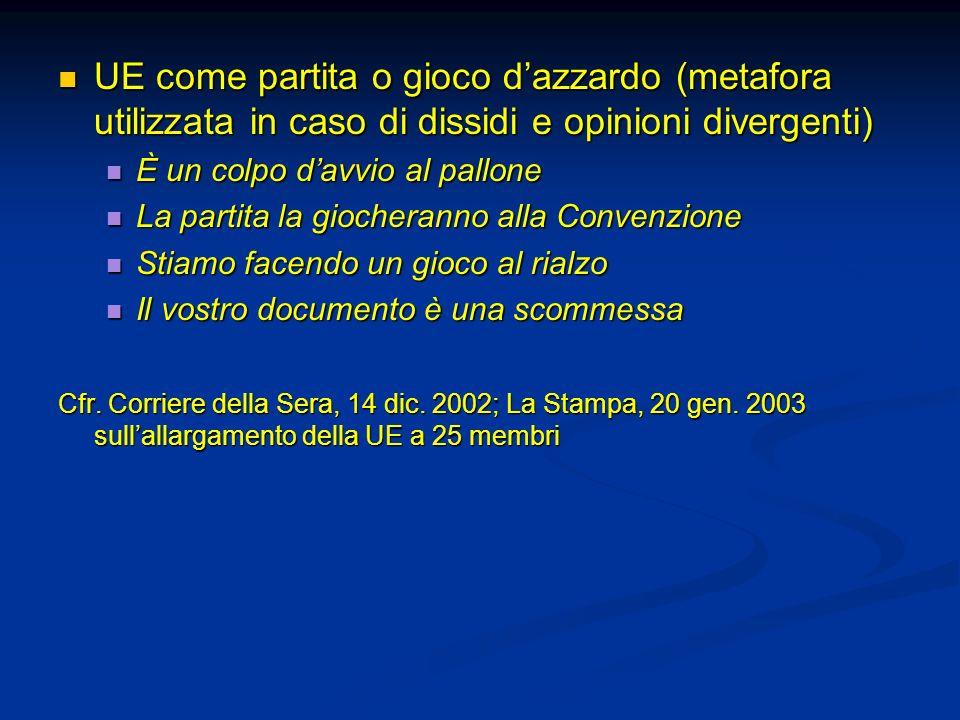 UE come partita o gioco d'azzardo (metafora utilizzata in caso di dissidi e opinioni divergenti)