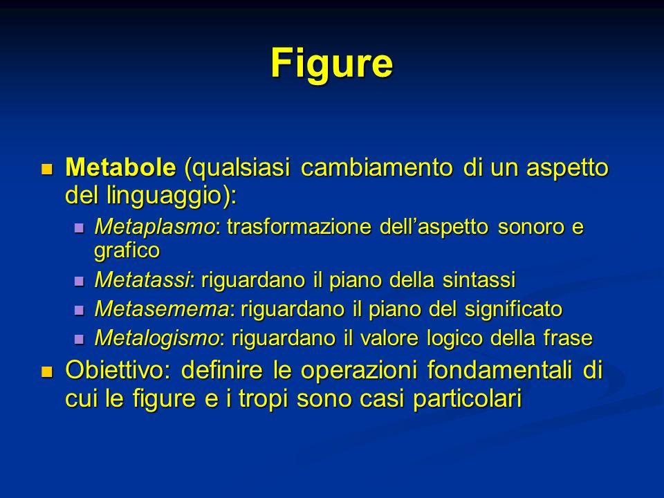Figure Metabole (qualsiasi cambiamento di un aspetto del linguaggio):