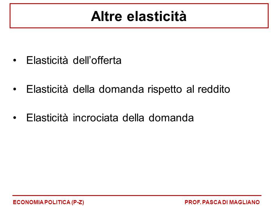 Altre elasticità Elasticità dell'offerta