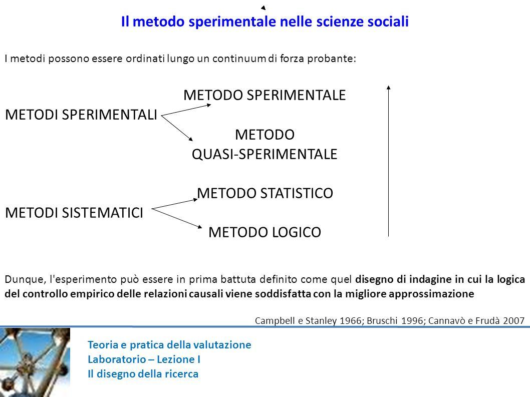Il metodo sperimentale nelle scienze sociali