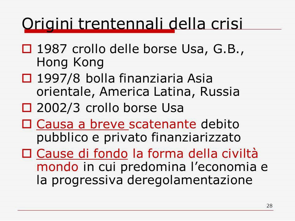 Origini trentennali della crisi
