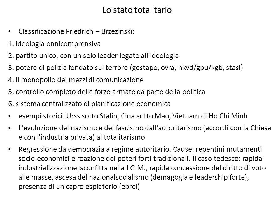 Lo stato totalitario Classificazione Friedrich – Brzezinski: