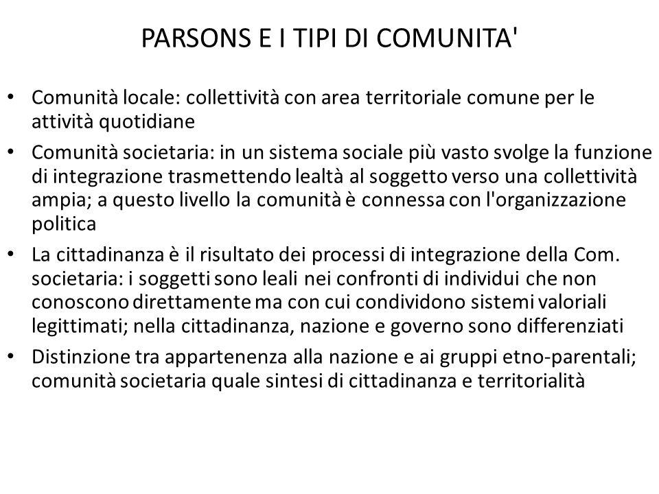 PARSONS E I TIPI DI COMUNITA
