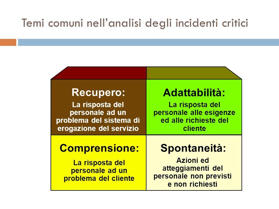 Temi comuni nell'analisi degli incidenti critici