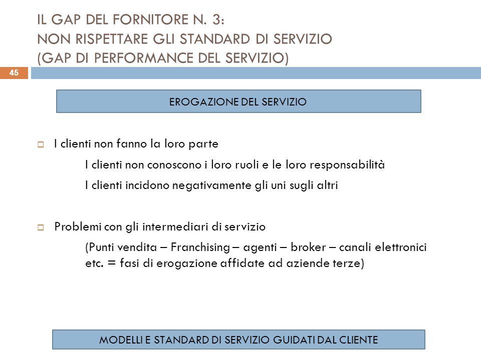 IL GAP DEL FORNITORE N. 3: NON RISPETTARE GLI STANDARD DI SERVIZIO (GAP DI PERFORMANCE DEL SERVIZIO)
